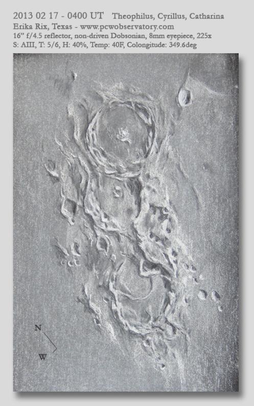 201302-xTheophilusCyrillusCatherinecollage